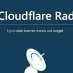 Cloudflare Radar